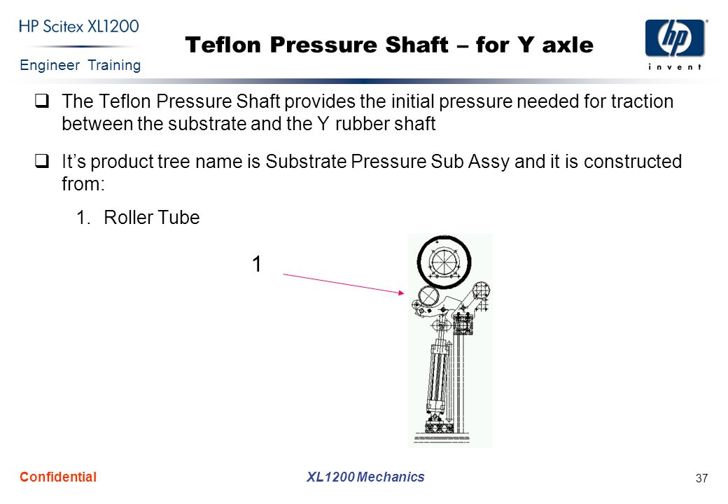 Engineer Training XL1200 Mechanics Confidential 37 Teflon Pressure Shaft – for Y axle  The Teflon Pressure Shaft provides the initial pressure needed for traction between the substrate and the Y rubber shaft  It's product tree name is Substrate Pressure Sub Assy and it is constructed from: 1.Roller Tube 1