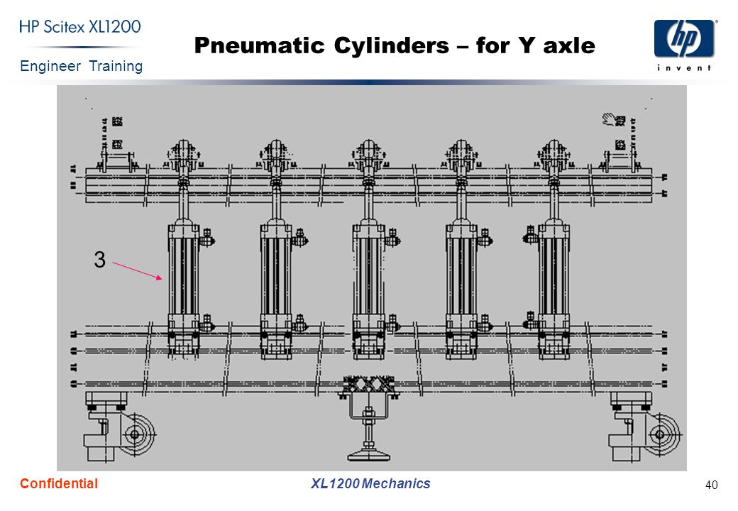 Engineer Training XL1200 Mechanics Confidential 40 3 Pneumatic Cylinders – for Y axle