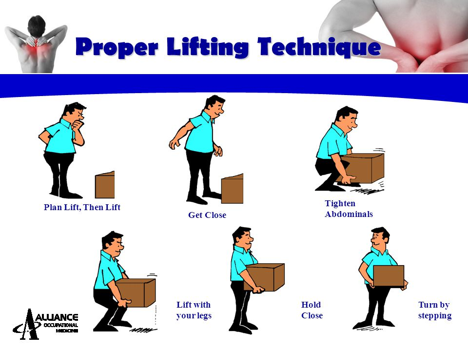 Proper Lifting Technique Plan Lift, Then Lift Get Close Tighten Abdominals Lift with your legs Hold Close Turn by stepping