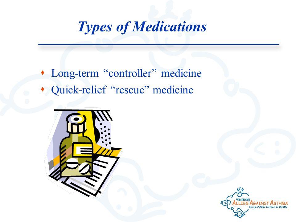 Types of Medications  Long-term controller medicine  Quick-relief rescue medicine