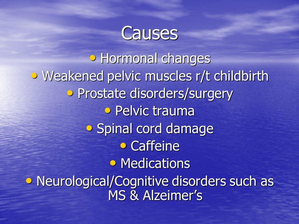 Causes Hormonal changes Hormonal changes Weakened pelvic muscles r/t childbirth Weakened pelvic muscles r/t childbirth Prostate disorders/surgery Pros