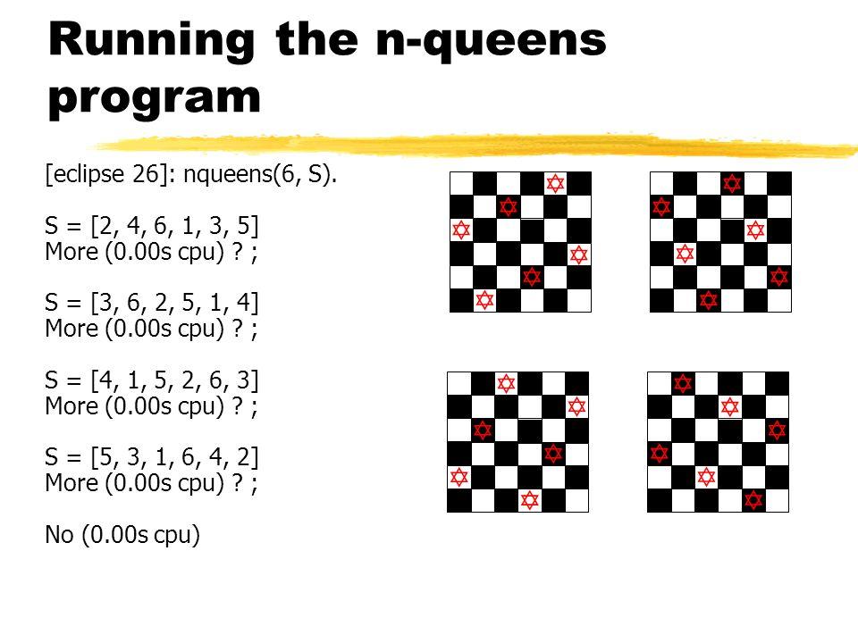 Running the n-queens program [eclipse 26]: nqueens(6, S).