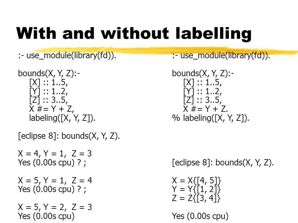 With and without labelling :- use_module(library(fd)).