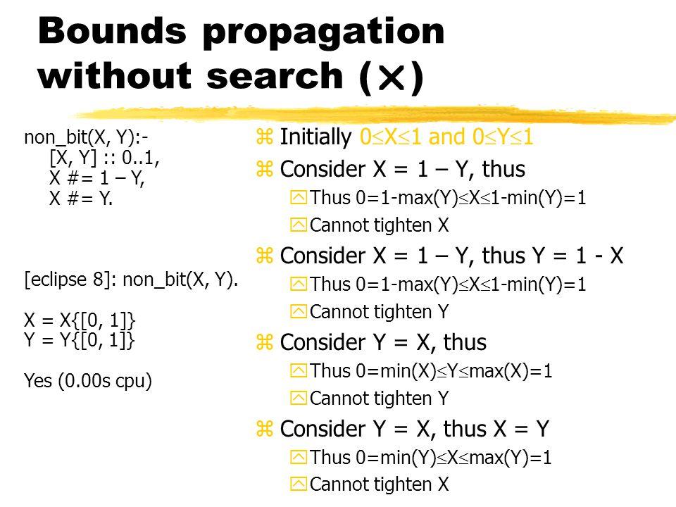 Bounds propagation without search (  ) z Initially 0  X  1 and 0  Y  1 z Consider X = 1 – Y, thus yThus 0=1-max(Y)  X  1-min(Y)=1 yCannot tighten X z Consider X = 1 – Y, thus Y = 1 - X yThus 0=1-max(Y)  X  1-min(Y)=1 yCannot tighten Y z Consider Y = X, thus yThus 0=min(X)  Y  max(X)=1 yCannot tighten Y z Consider Y = X, thus X = Y yThus 0=min(Y)  X  max(Y)=1 yCannot tighten X non_bit(X, Y):- [X, Y] :: 0..1, X #= 1 – Y, X #= Y.