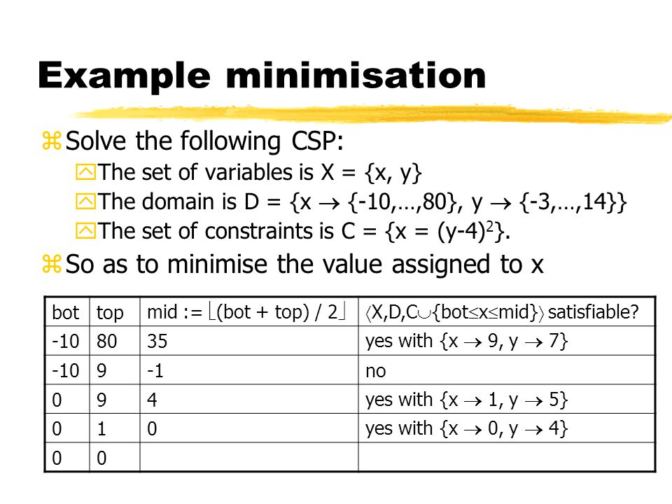 Example minimisation zSolve the following CSP: yThe set of variables is X = {x, y} yThe domain is D = {x  {-10,…,80}, y  {-3,…,14}} yThe set of constraints is C = {x = (y-4) 2 }.