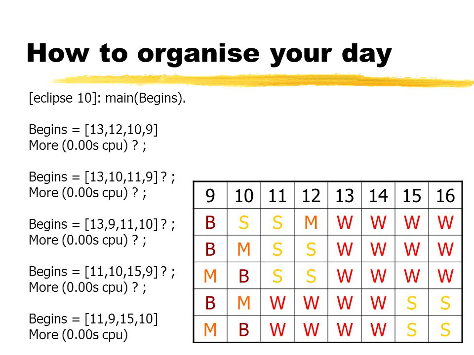 How to organise your day [eclipse 10]: main(Begins).
