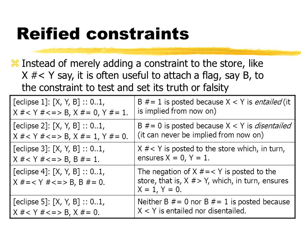 Reified constraints [eclipse 1]: [X, Y, B] :: 0..1, X # B, X #= 0, Y #= 1.