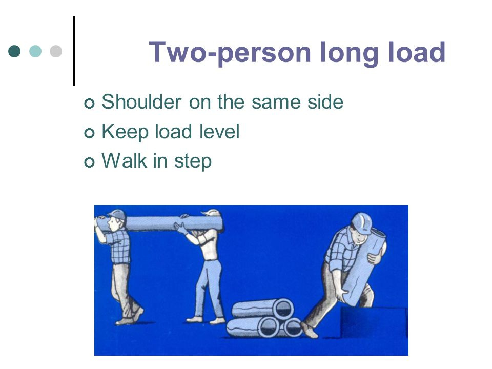 Two-person long load Shoulder on the same side Keep load level Walk in step