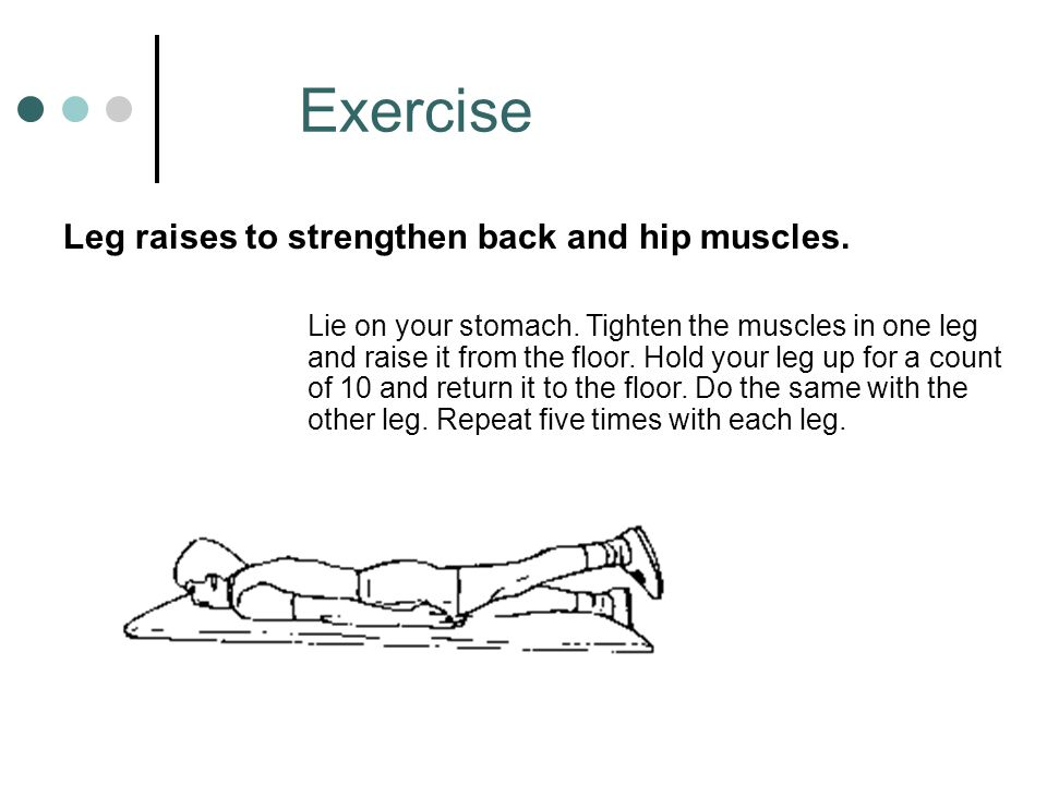 Exercise Leg raises to strengthen back and hip muscles. Lie on your stomach. Tighten the muscles in one leg and raise it from the floor. Hold your leg