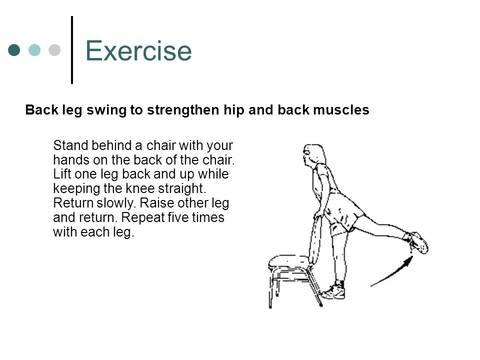 Exercise Back leg swing to strengthen hip and back muscles Stand behind a chair with your hands on the back of the chair. Lift one leg back and up whi
