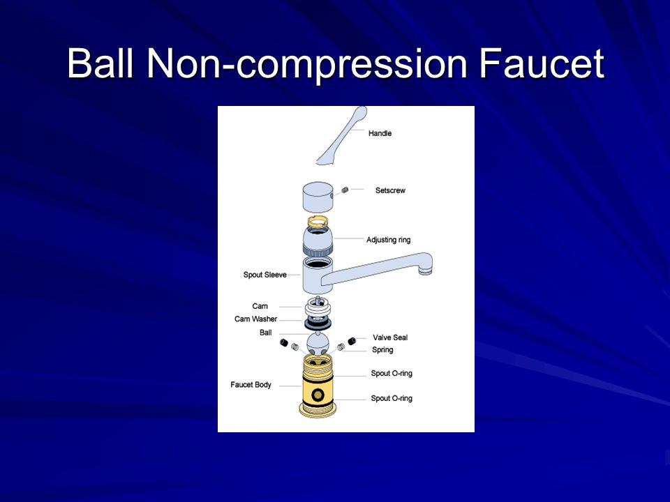 Ball Non-compression Faucet