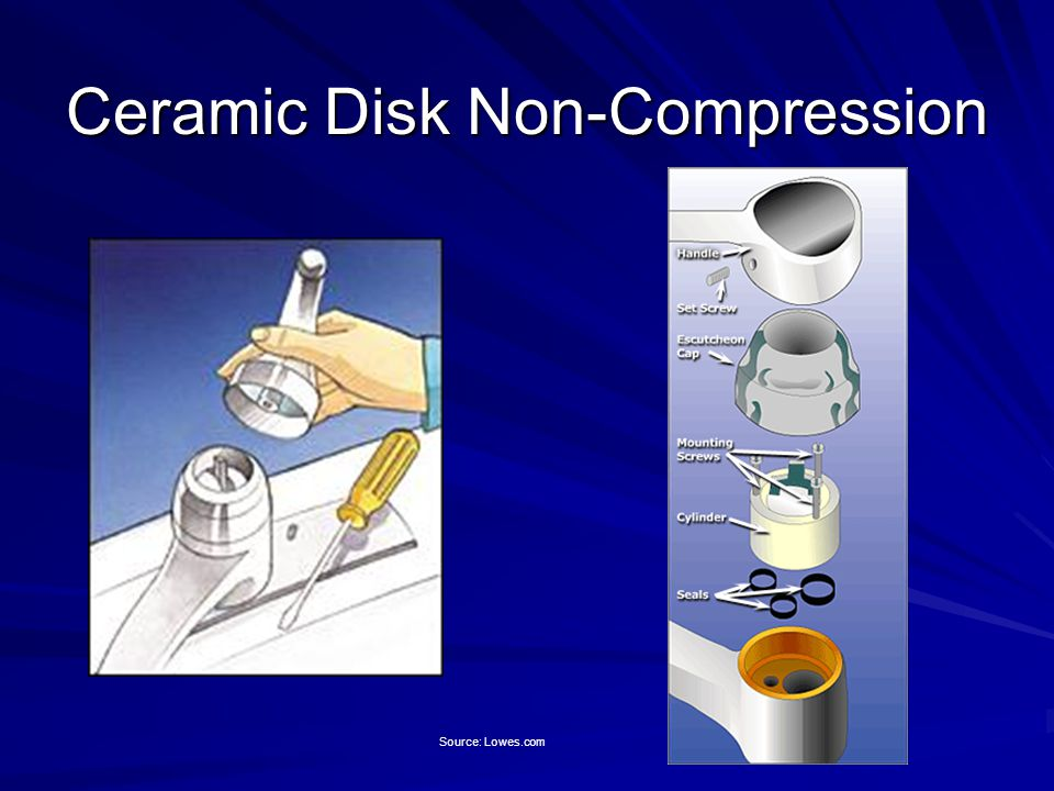 Ceramic Disk Non-Compression Source: Lowes.com