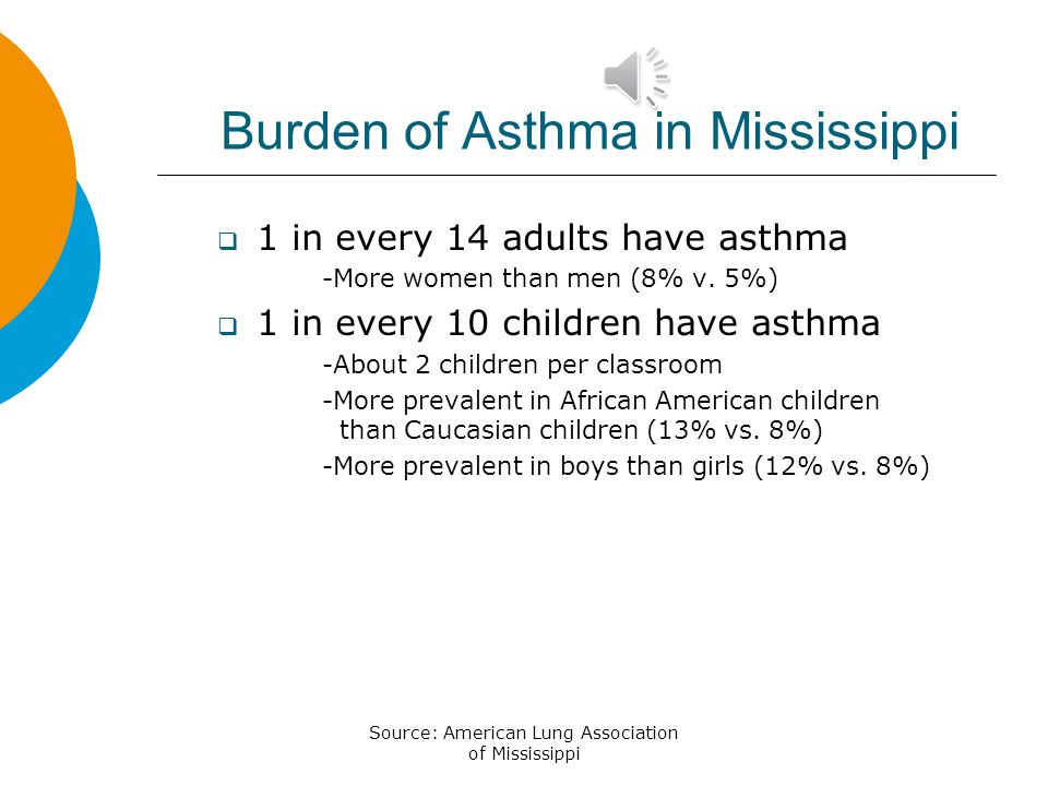 Asthma Symptoms Requiring Immediate Action  Early clues that an asthma episode is occurring:  Coughing (cannot stop coughing)  Wheezing (may not always be heard)  Shortness or gasping for breath  Chest pain or chest tightness  Skin that is pale, flushed, ashen, or bluish  Unable to speak in complete sentences Source: American Lung Association of Mississippi