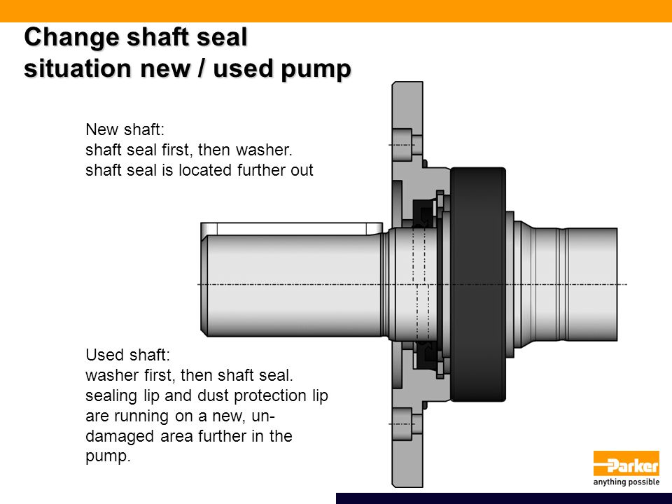 Change shaft seal situation new / used pump New shaft: shaft seal first, then washer.