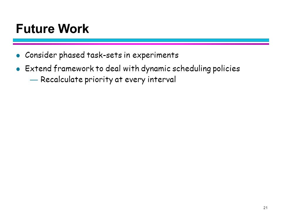 21 Future Work Consider phased task-sets in experiments Extend framework to deal with dynamic scheduling policies — Recalculate priority at every interval
