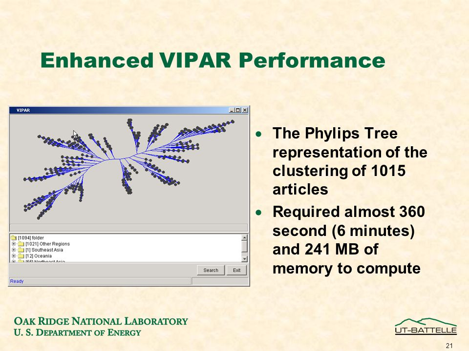 21 Enhanced VIPAR Performance  The Phylips Tree representation of the clustering of 1015 articles  Required almost 360 second (6 minutes) and 241 MB of memory to compute