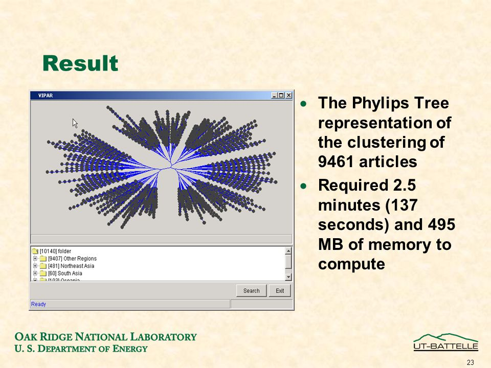 23 Result  The Phylips Tree representation of the clustering of 9461 articles  Required 2.5 minutes (137 seconds) and 495 MB of memory to compute