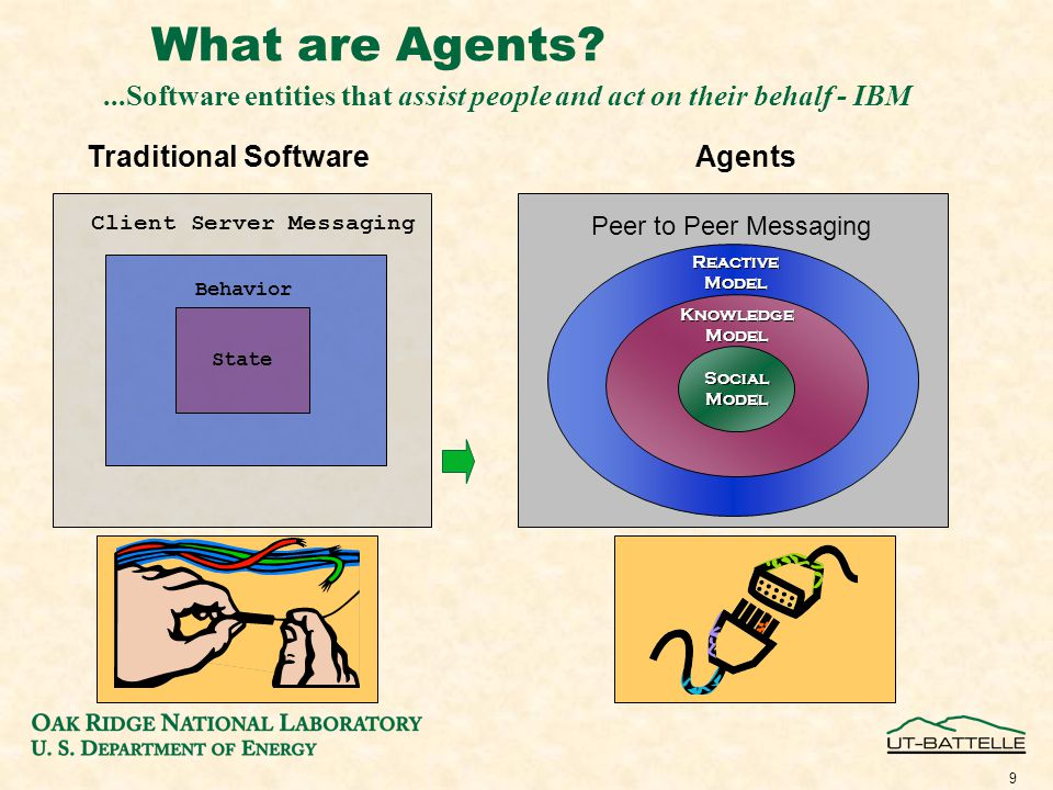 9...Software entities that assist people and act on their behalf - IBM Traditional Software What are Agents.