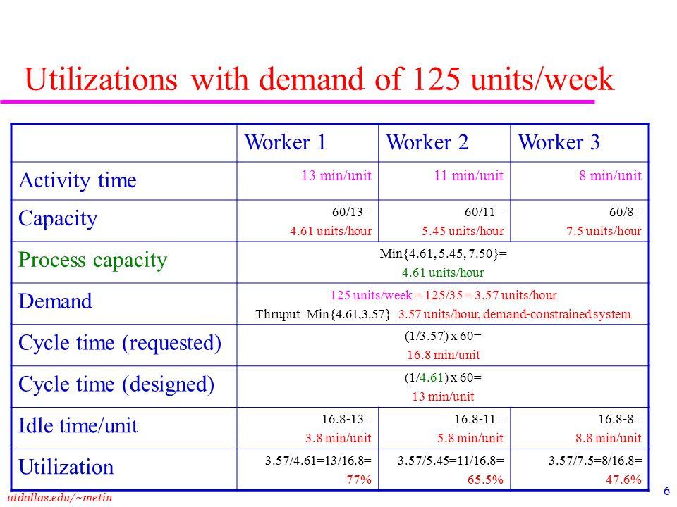 utdallas.edu/~metin 17 Selectively add generalists u How many generalists do we need.