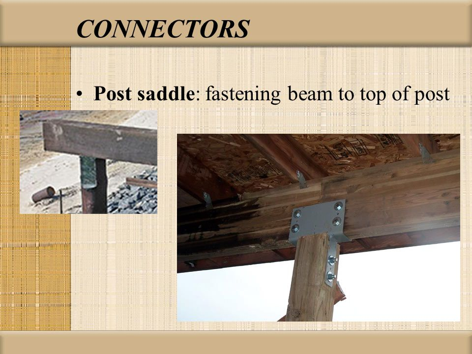 CONNECTORS Post saddle: fastening beam to top of post