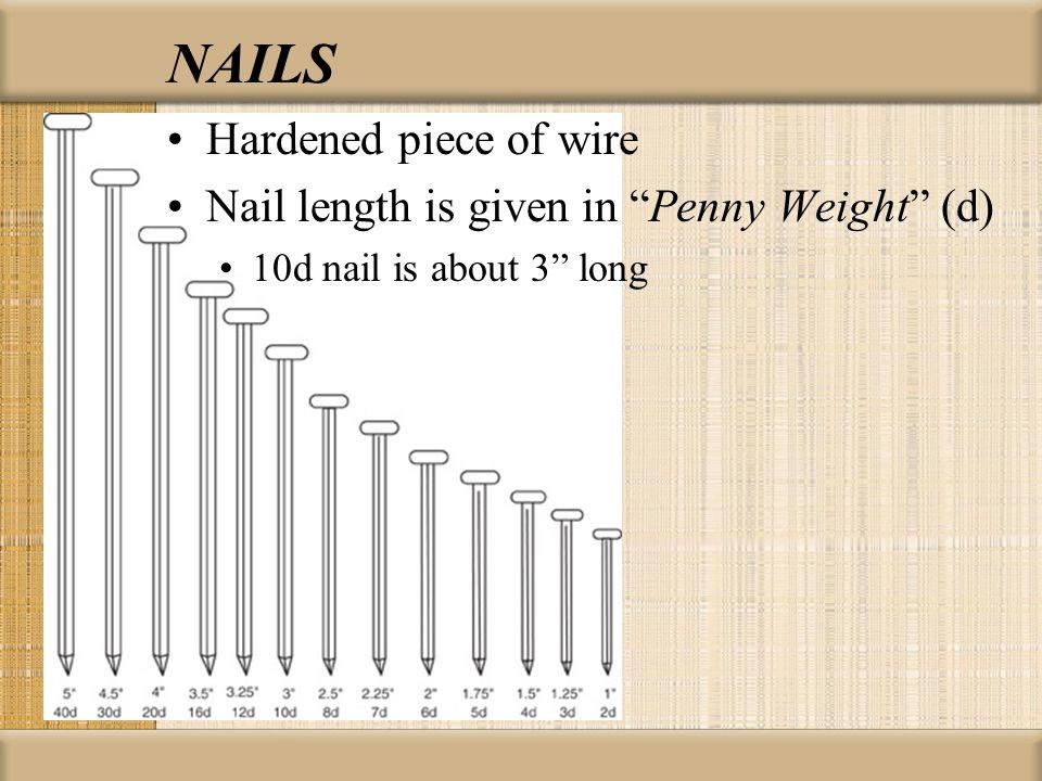 Bevel cut: angle cut along thickness JOINING MATERIALS