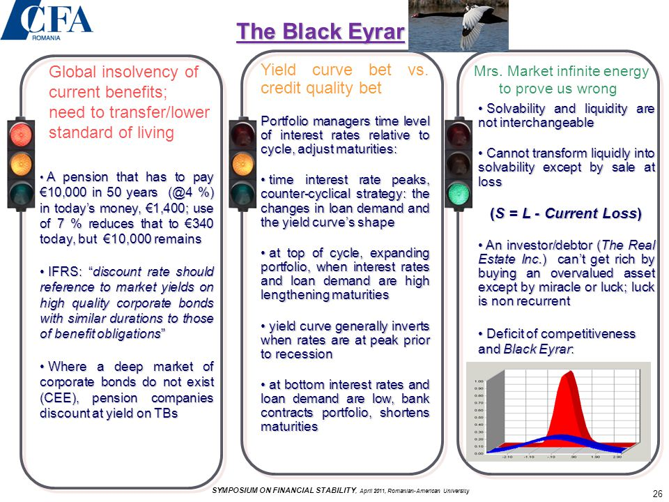 The Black Eyrar Global insolvency of current benefits; need to transfer/lower standard of living A pension that has to pay €10,000 in 50 years (@4 %) in today's money, €1,400; use of 7 % reduces that to €340 today, but €10,000 remains A pension that has to pay €10,000 in 50 years (@4 %) in today's money, €1,400; use of 7 % reduces that to €340 today, but €10,000 remains IFRS: discount rate should reference to market yields on high quality corporate bonds with similar durations to those of benefit obligations IFRS: discount rate should reference to market yields on high quality corporate bonds with similar durations to those of benefit obligations Where a deep market of corporate bonds do not exist (CEE), pension companies discount at yield on TBs Where a deep market of corporate bonds do not exist (CEE), pension companies discount at yield on TBs Yield curve bet vs.