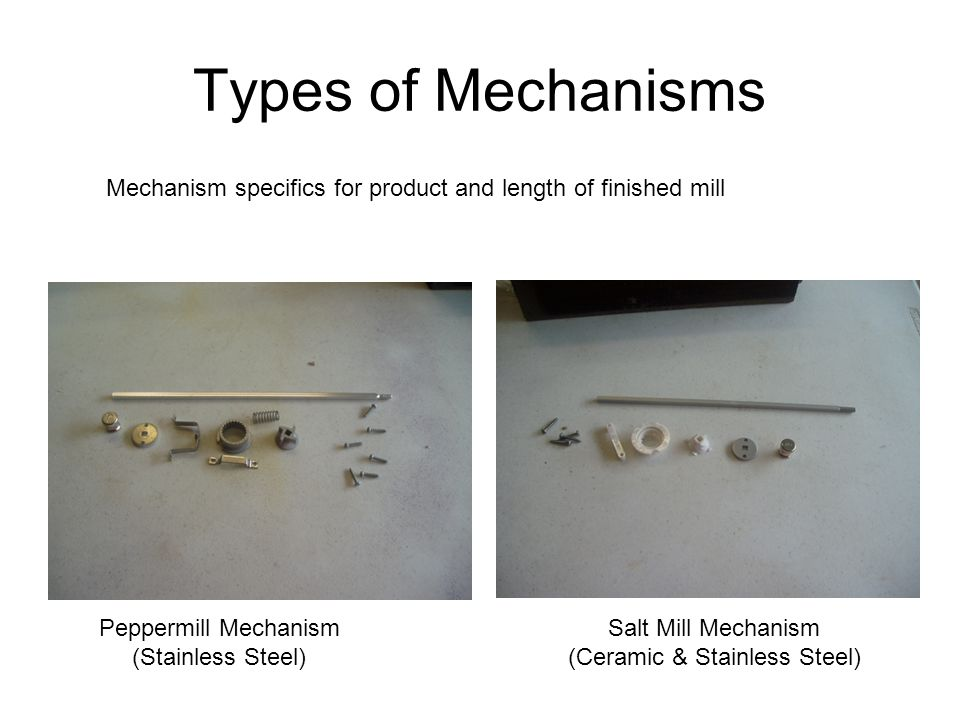 Types of Mechanisms Peppermill Mechanism (Stainless Steel) Salt Mill Mechanism (Ceramic & Stainless Steel) Mechanism specifics for product and length