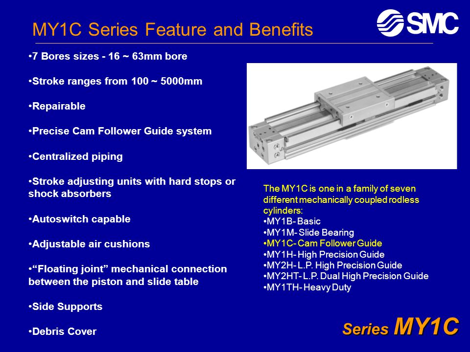 Series MY1C MY1C Series Feature and Benefits 7 Bores sizes - 16 ~ 63mm bore Stroke ranges from 100 ~ 5000mm Repairable Precise Cam Follower Guide syst