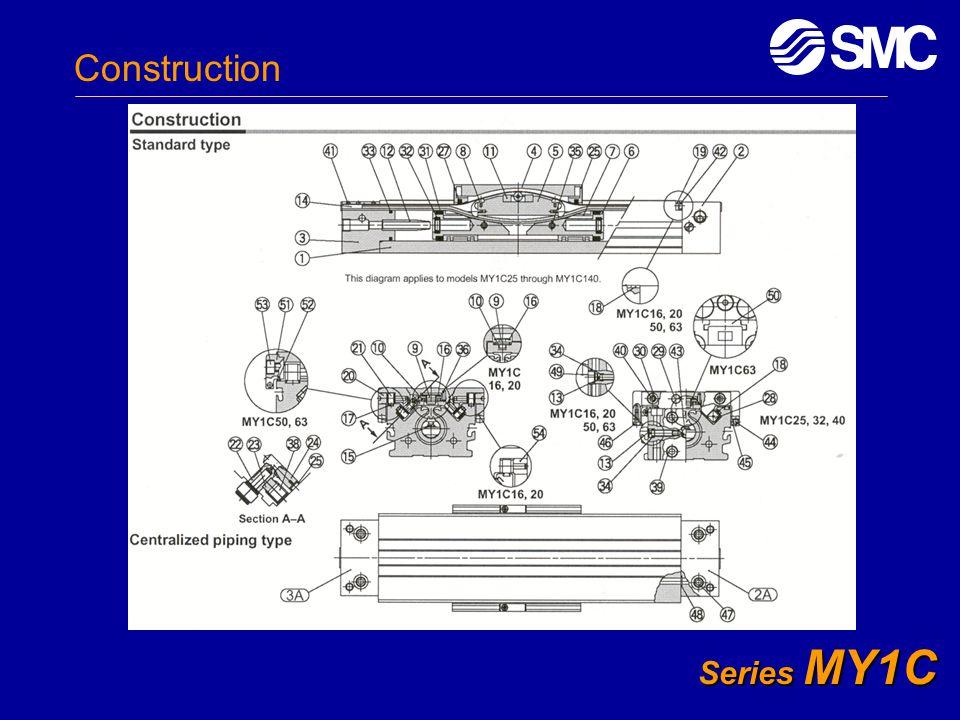 Series MY1C Construction