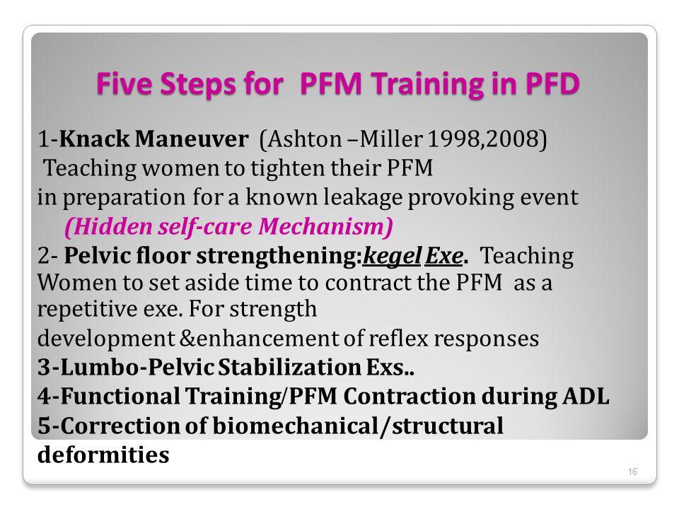 16 1-Knack Maneuver (Ashton –Miller 1998,2008) Teaching women to tighten their PFM in preparation for a known leakage provoking event (Hidden self-care Mechanism) 2- Pelvic floor strengthening:kegel Exe.