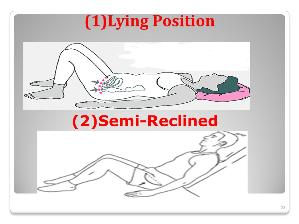 (1)Lying Position 23 (2)Semi-Reclined