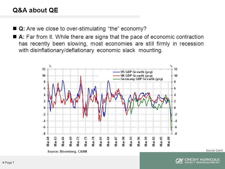 n Page 8 Source: CAAM Q&A about QE Q: Given the overwhelming size of (fiscal and) monetary stimulus, won't there be a sudden burst of economic activity i.e.