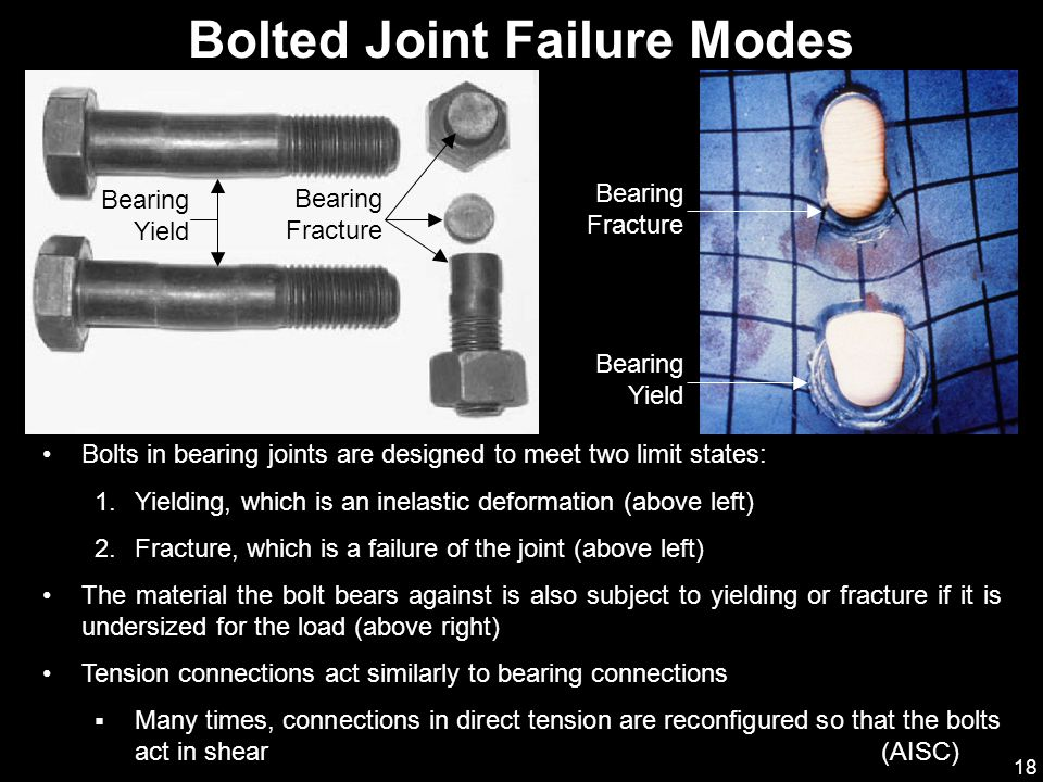 18 Bolts in bearing joints are designed to meet two limit states: 1.Yielding, which is an inelastic deformation (above left) 2.Fracture, which is a fa
