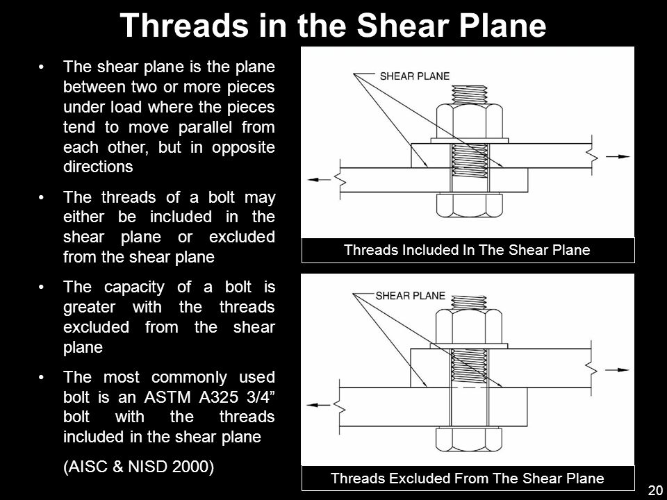 20 The shear plane is the plane between two or more pieces under load where the pieces tend to move parallel from each other, but in opposite directio