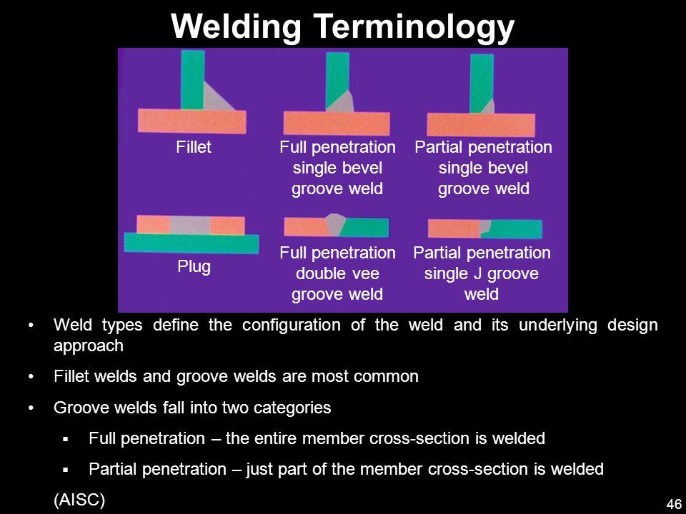 46 FilletFull penetration single bevel groove weld Partial penetration single bevel groove weld Plug Full penetration double vee groove weld Partial p