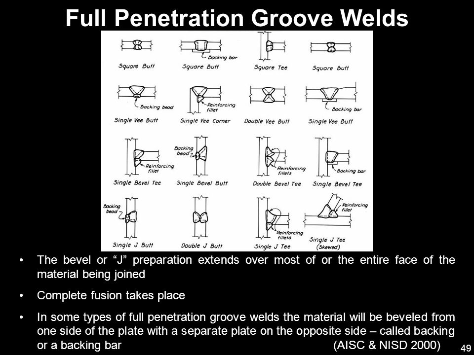 """49 The bevel or """"J"""" preparation extends over most of or the entire face of the material being joined Complete fusion takes place In some types of full"""