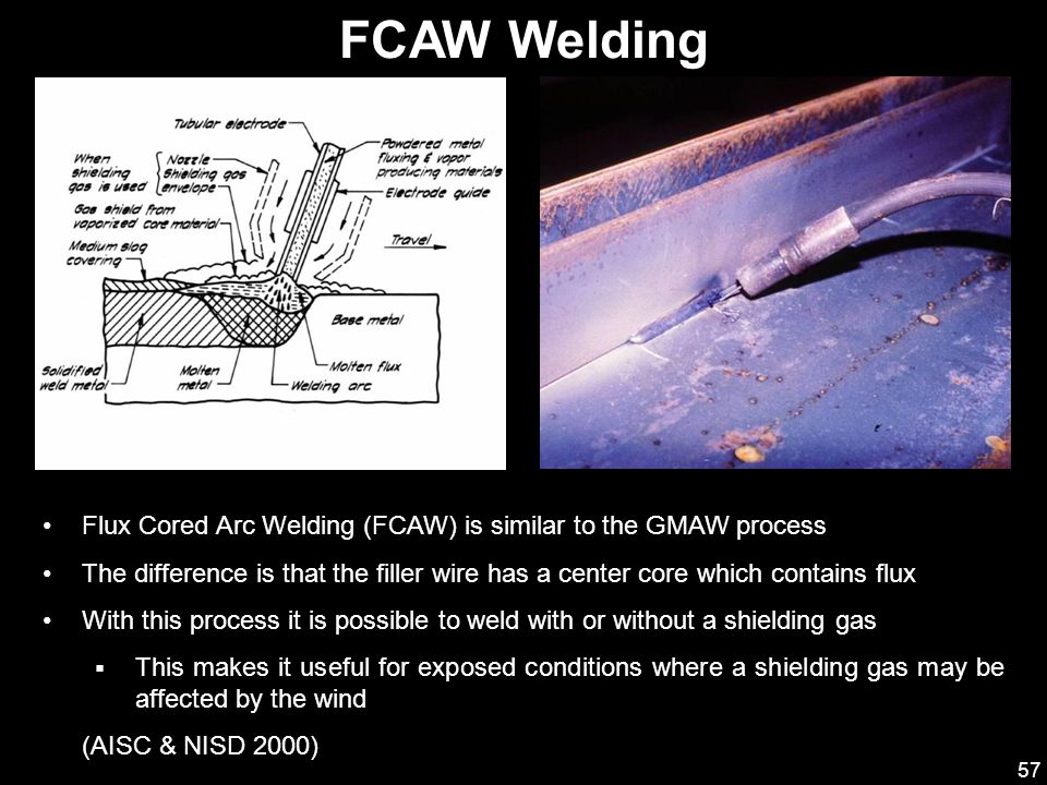 57 Flux Cored Arc Welding (FCAW) is similar to the GMAW process The difference is that the filler wire has a center core which contains flux With this