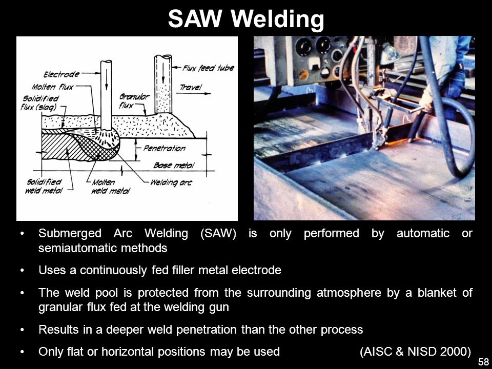 58 Submerged Arc Welding (SAW) is only performed by automatic or semiautomatic methods Uses a continuously fed filler metal electrode The weld pool is