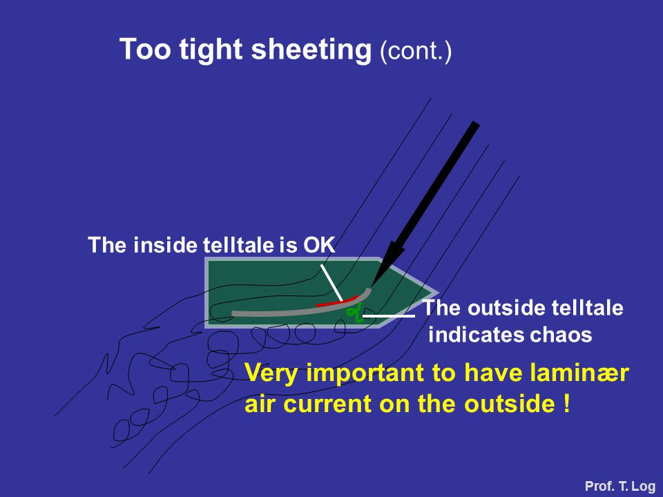 The inside telltale is OK The outside telltale indicates chaos Very important to have laminær air current on the outside ! Too tight sheeting (cont.)