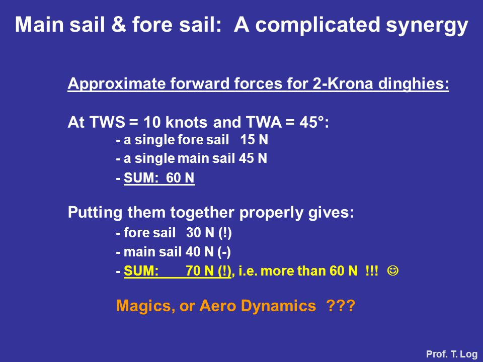 Approximate forward forces for 2-Krona dinghies: At TWS = 10 knots and TWA = 45°: - a single fore sail 15 N - a single main sail 45 N - SUM: 60 N Putt