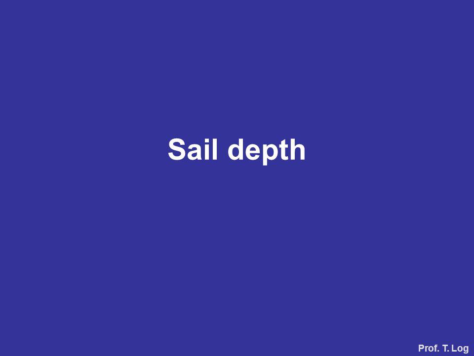 Sail depth Prof. T. Log