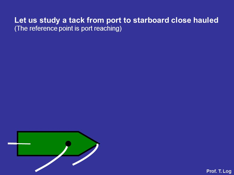 Let us study a tack from port to starboard close hauled (The reference point is port reaching) Prof. T. Log