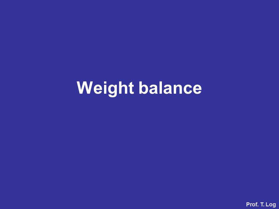 Weight balance Prof. T. Log