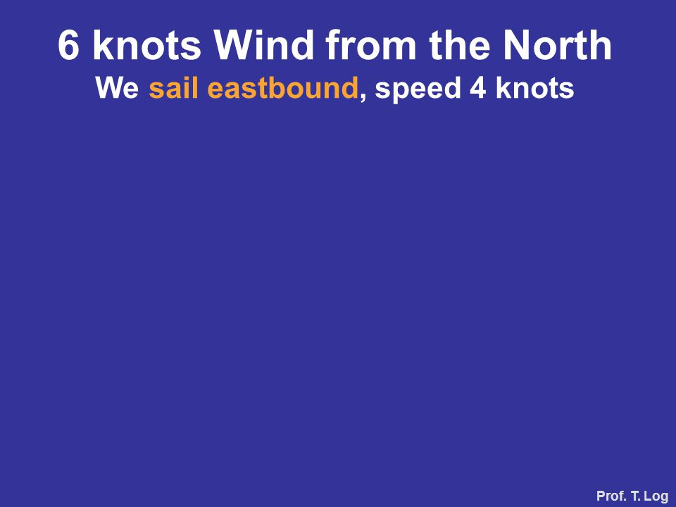 Prof. T. Log 6 knots wind from the North We sail westbound, speed 4 knots