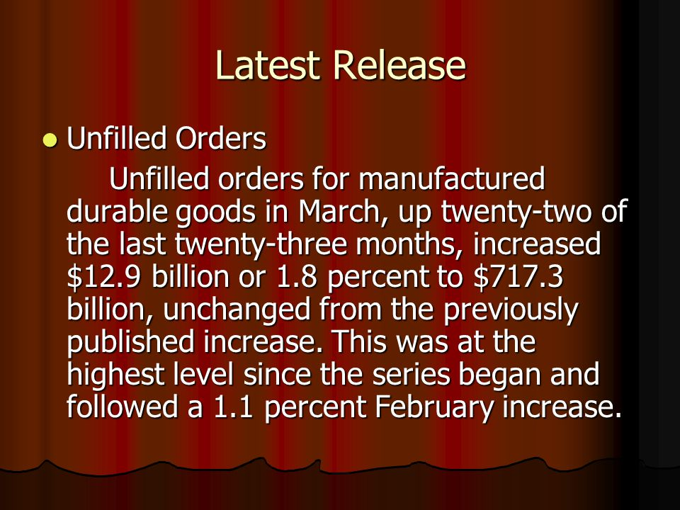 Latest Release Unfilled Orders Unfilled Orders Unfilled orders for manufactured durable goods in March, up twenty-two of the last twenty-three months, increased $12.9 billion or 1.8 percent to $717.3 billion, unchanged from the previously published increase.