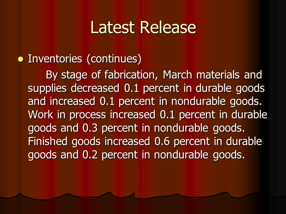 Latest Release Inventories (continues) Inventories (continues) By stage of fabrication, March materials and supplies decreased 0.1 percent in durable goods and increased 0.1 percent in nondurable goods.