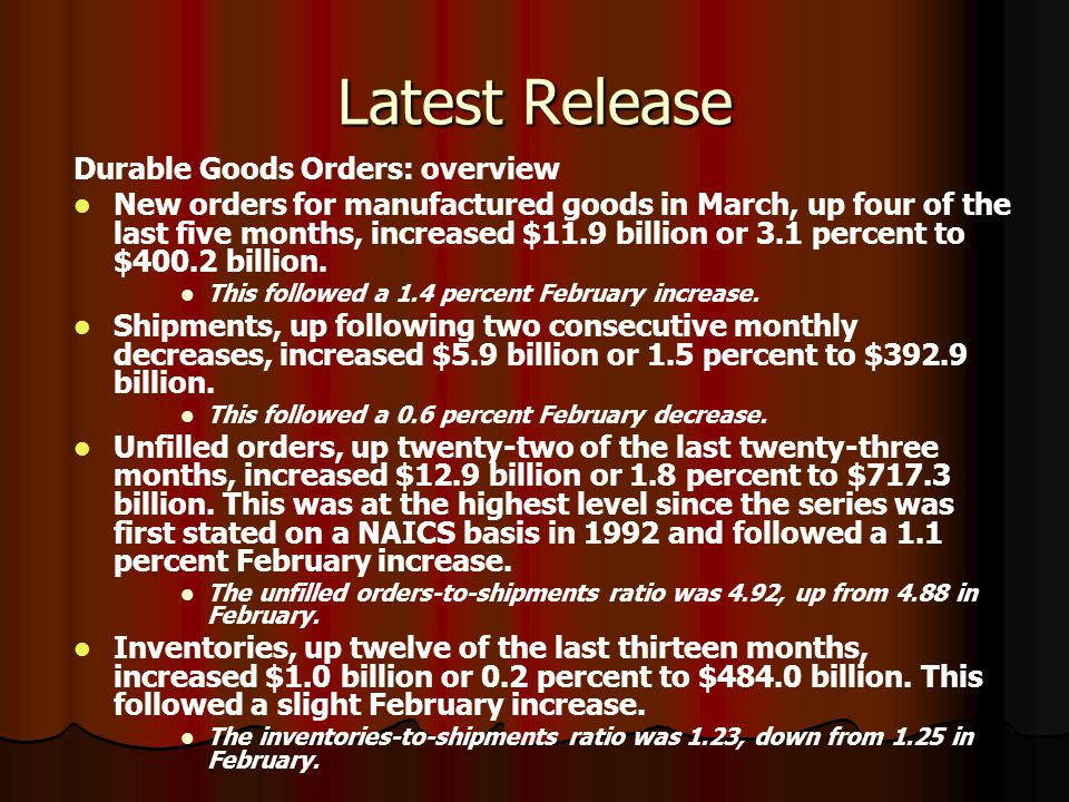 Latest Release Durable Goods Orders: overview New orders for manufactured goods in March, up four of the last five months, increased $11.9 billion or 3.1 percent to $400.2 billion.