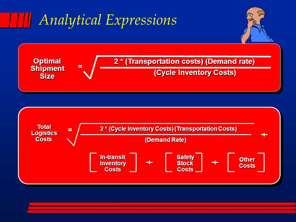 TotalLogisticsCosts = 2 * (Cycle Inventory Costs) (Transportation Costs) (Demand Rate) In-transitInventoryCostsSafetyStockCosts OtherCosts Analytical Expressions OptimalShipmentSize = 2 * (Transportation costs) (Demand rate) (Cycle Inventory Costs)