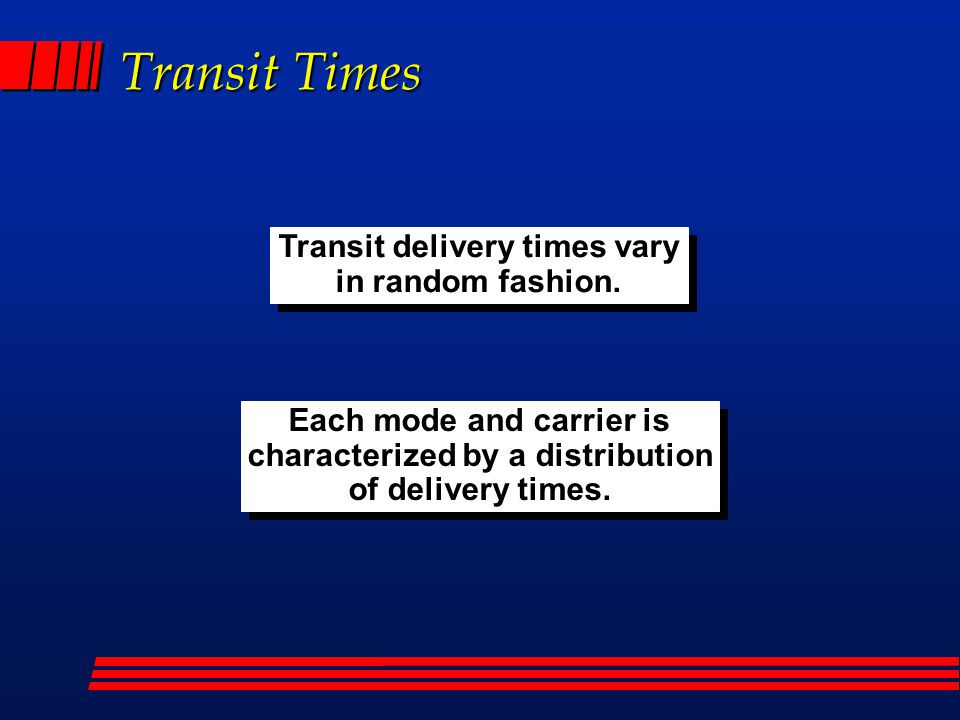 Transit Times Transit delivery times vary in random fashion.