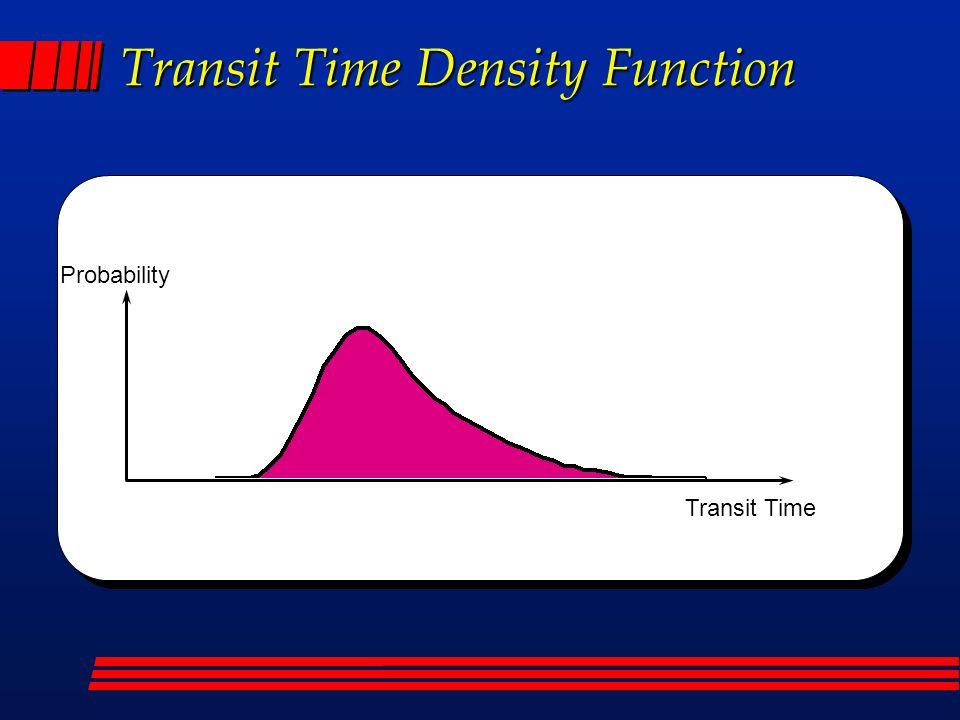 Transit Time Probability Transit Time Density Function